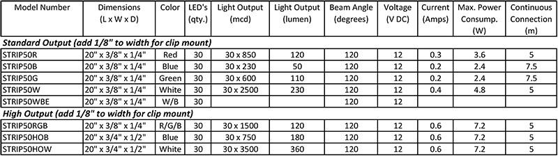 product-specs-20inch.jpg